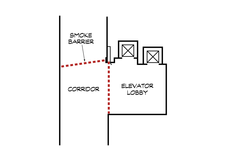 Plan view of the elevator lobby separation