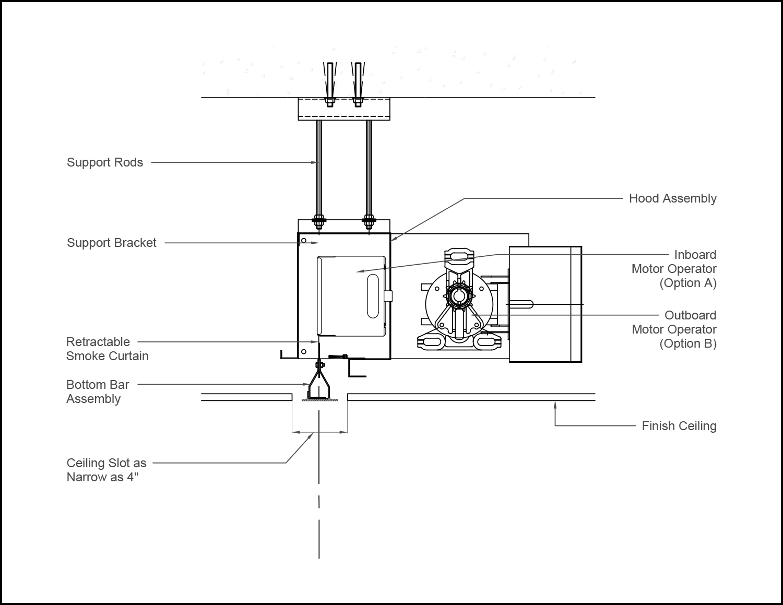 SmokeFighter® Model D500S Smoke Curtain Detail