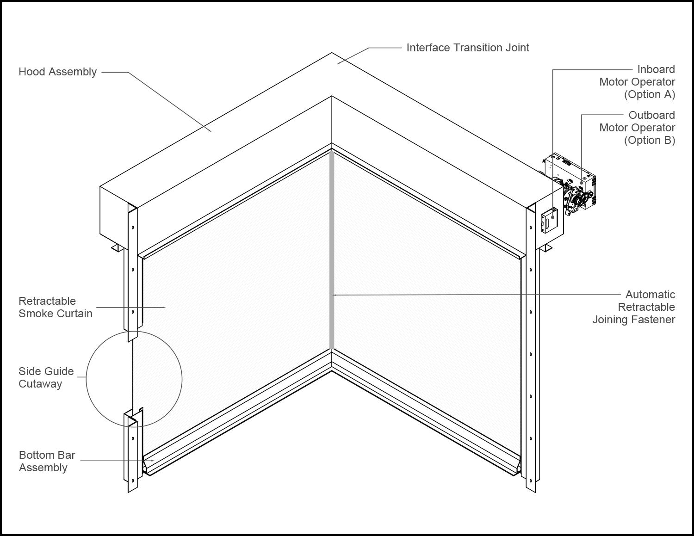 D500S Isometric HEL Smoke curtain